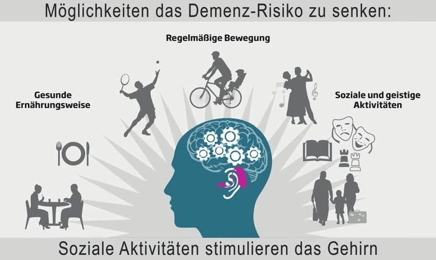 Wer schlecht hört, hat ein höheres Risiko, an Demenz zu erkranken